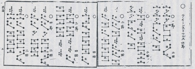 "Japanese drum notation for ""Dienst Mars"" (Service March) by Inukai Kiyonobu, 1865. Western Military Drums in Japan."